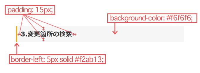 「h2」タグの見出しCSSの指定箇所イメージ