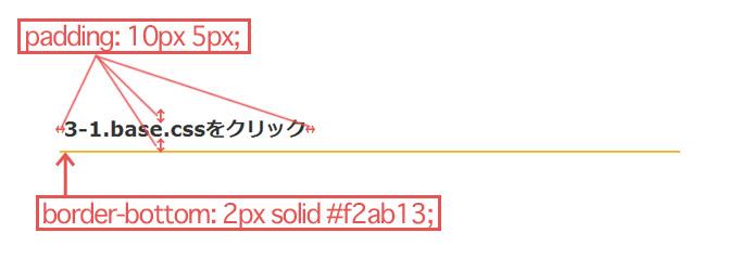 「h3」タグの見出しCSSの指定箇所イメージ