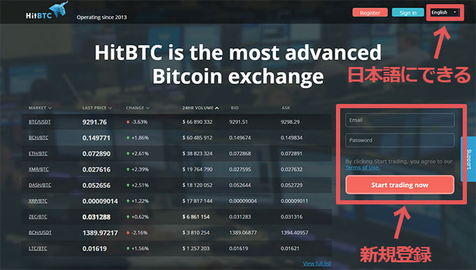 HitBTCのトップページ
