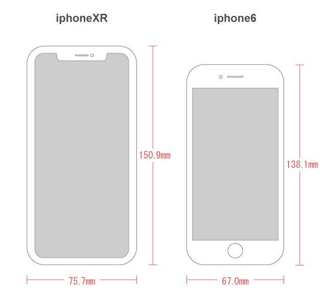 iPhone6とiPhoneXRのサイズを比べた図
