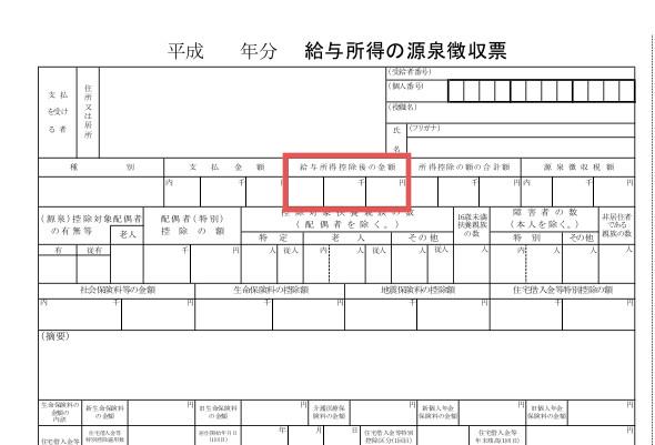 源泉徴収票の「合計所得金額」を指している部分